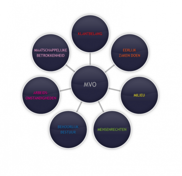 mvo-image